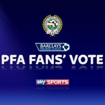 Sky Sports shortlists players for Fans' Player of the Month votes
