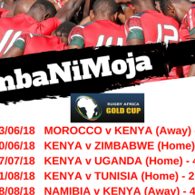2018 Africa Gold Cup Kick Off Times Confirmed